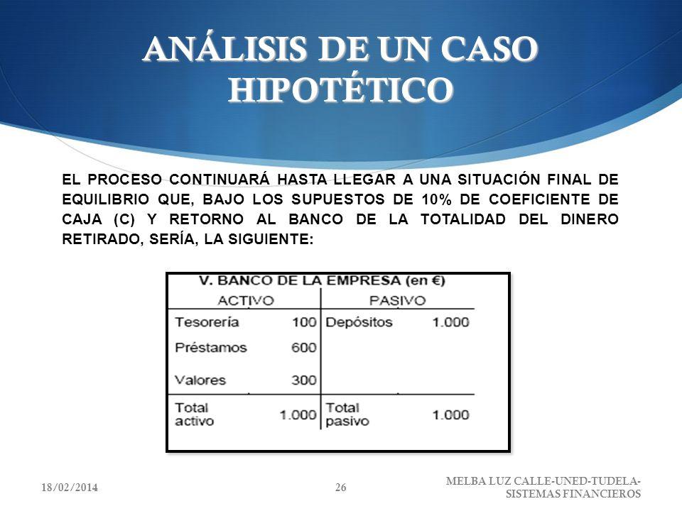 ANÁLISIS DE UN CASO HIPOTÉTICO EL PROCESO CONTINUARÁ HASTA LLEGAR A UNA SITUACIÓN FINAL DE EQUILIBRIO QUE, BAJO LOS SUPUESTOS DE 10% DE COEFICIENTE DE