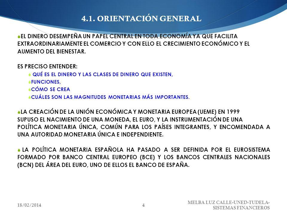 4.2.DESARROLLO DEL TEMA. 4.2.1.