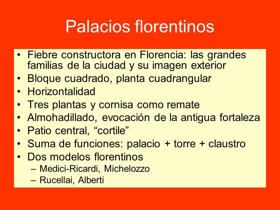 Palacios florentinos Fiebre constructora en Florencia: las grandes familias de la ciudad y su imagen exterior Bloque cuadrado, planta cuadrangular Hor