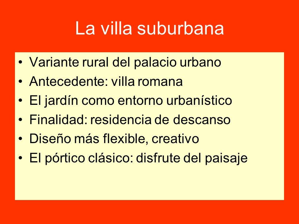 La villa suburbana Variante rural del palacio urbano Antecedente: villa romana El jardín como entorno urbanístico Finalidad: residencia de descanso Di