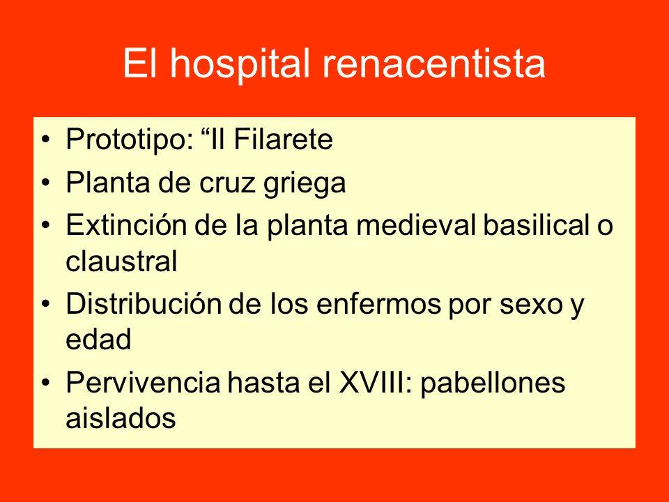 El hospital renacentista Prototipo: Il Filarete Planta de cruz griega Extinción de la planta medieval basilical o claustral Distribución de los enferm