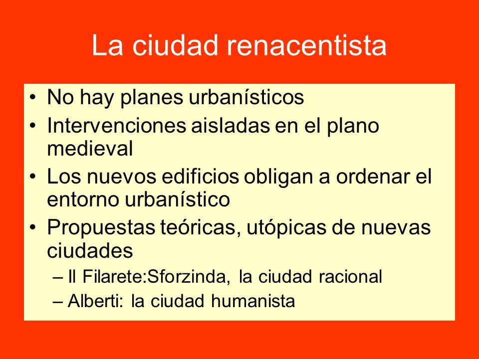 La ciudad renacentista No hay planes urbanísticos Intervenciones aisladas en el plano medieval Los nuevos edificios obligan a ordenar el entorno urban