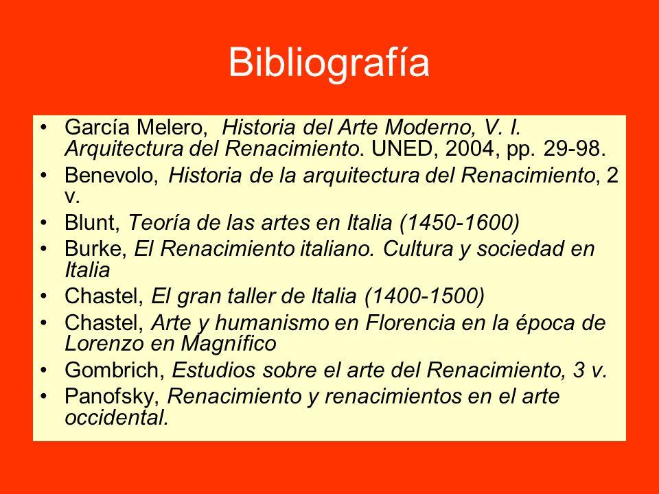Bibliografía García Melero, Historia del Arte Moderno, V. I. Arquitectura del Renacimiento. UNED, 2004, pp. 29-98. Benevolo, Historia de la arquitectu