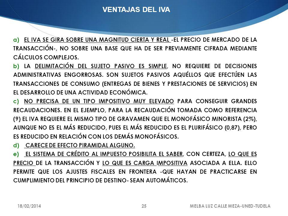 a)EL IVA SE GIRA SOBRE UNA MAGNITUD CIERTA Y REAL -EL PRECIO DE MERCADO DE LA TRANSACCIÓN-, NO SOBRE UNA BASE QUE HA DE SER PREVIAMENTE CIFRADA MEDIAN