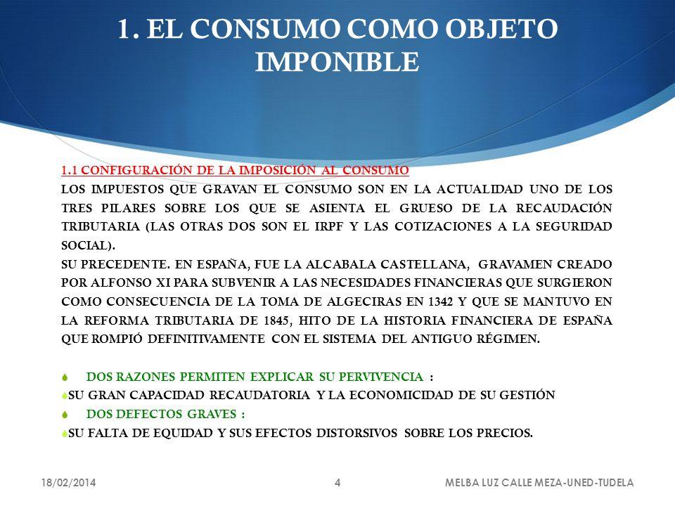 18/02/2014MELBA LUZ CALLE MEZA-UNED-TUDELA5 ELEMENTOS CONSTITUTIVOS 1.