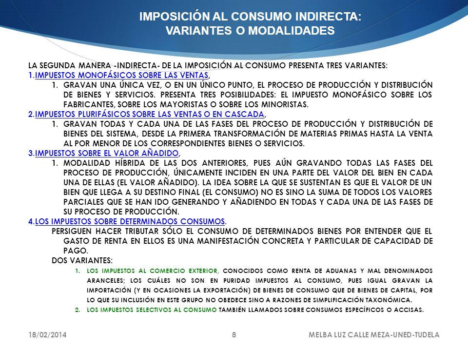 LA SEGUNDA MANERA -INDIRECTA- DE LA IMPOSICIÓN AL CONSUMO PRESENTA TRES VARIANTES: 1.IMPUESTOS MONOFÁSICOS SOBRE LAS VENTAS, 1.GRAVAN UNA ÚNICA VEZ, O