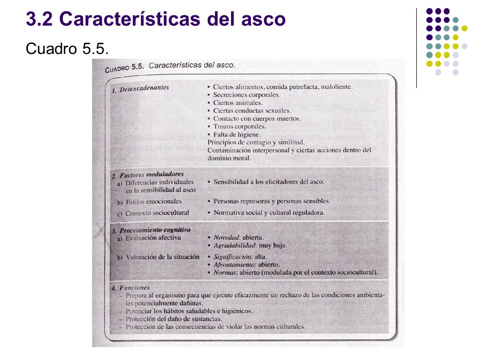 3.2 Características del asco Cuadro 5.5.