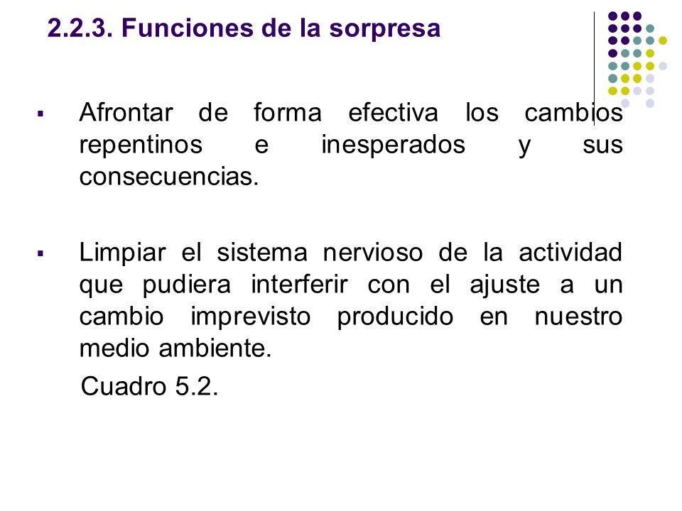 2.2.3. Funciones de la sorpresa Afrontar de forma efectiva los cambios repentinos e inesperados y sus consecuencias. Limpiar el sistema nervioso de la