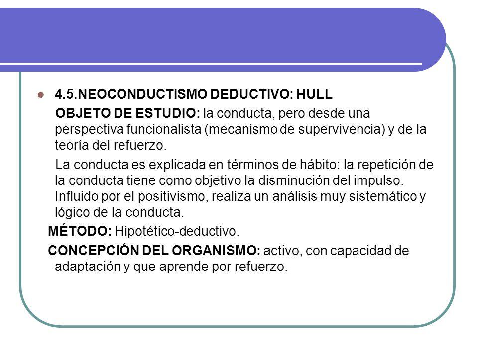 4.5.NEOCONDUCTISMO DEDUCTIVO: HULL OBJETO DE ESTUDIO: la conducta, pero desde una perspectiva funcionalista (mecanismo de supervivencia) y de la teorí