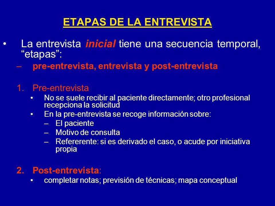 ETAPAS DE LA ENTREVISTA La entrevista inicial tiene una secuencia temporal, etapas: –pre-entrevista, entrevista y post-entrevista 1.Pre-entrevista No