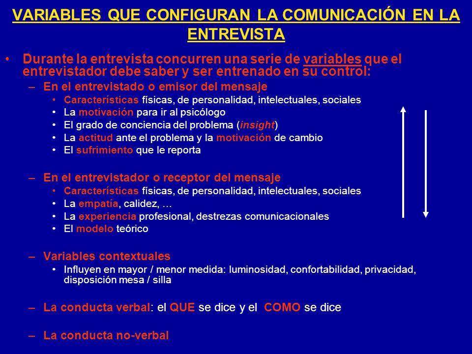 VARIABLES QUE CONFIGURAN LA COMUNICACIÓN EN LA ENTREVISTA Durante la entrevista concurren una serie de variables que el entrevistador debe saber y ser