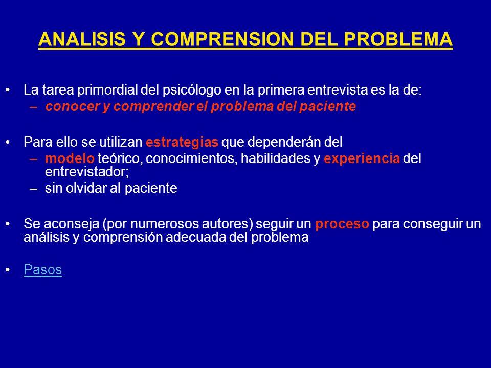 ANALISIS Y COMPRENSION DEL PROBLEMA La tarea primordial del psicólogo en la primera entrevista es la de: –conocer y comprender el problema del pacient