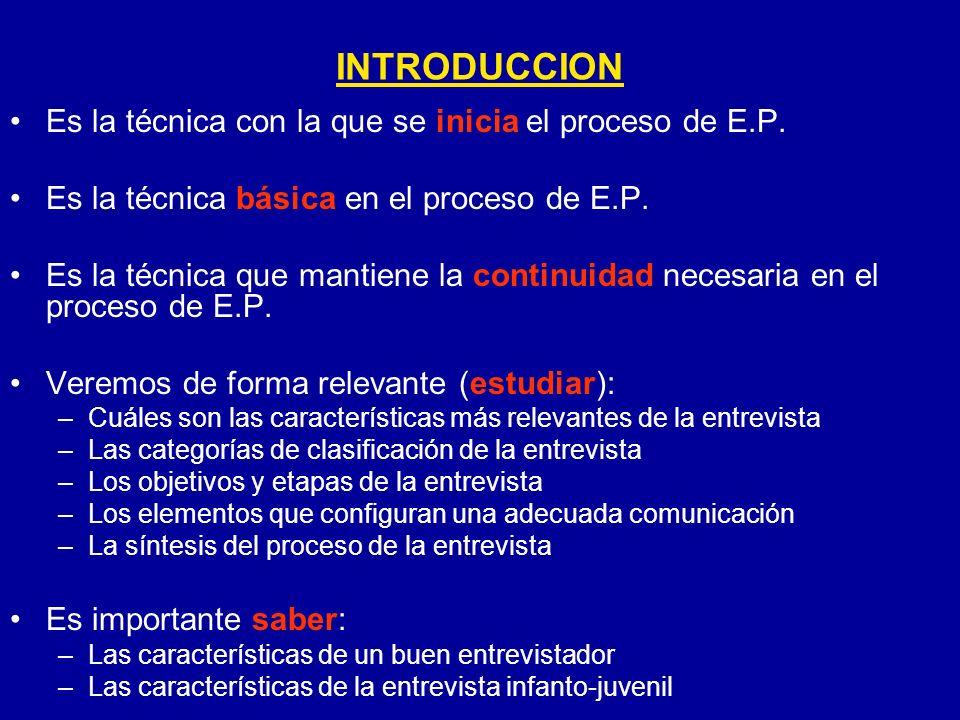 DEFINICION CONCEPTUAL Y CARACTERISTICAS ESPECIFICAS DE LA ENTREVISTA PSICOLOGICA INICIAL Definición –Entre las definiciones más conocidas está la de SULLIVAN (54) y POPE (79).