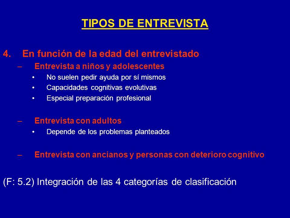 4.En función de la edad del entrevistado –Entrevista a niños y adolescentes No suelen pedir ayuda por sí mismos Capacidades cognitivas evolutivas Espe