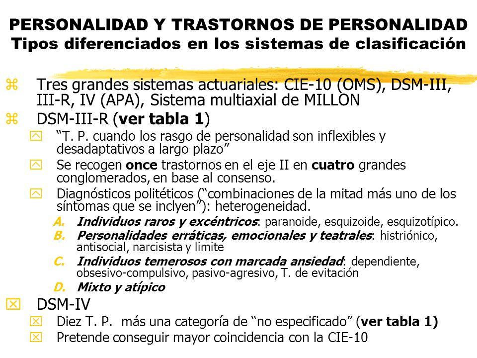 zTres grandes sistemas actuariales: CIE-10 (OMS), DSM-III, III-R, IV (APA), Sistema multiaxial de MILLON zDSM-III-R (ver tabla 1) yT. P. cuando los ra