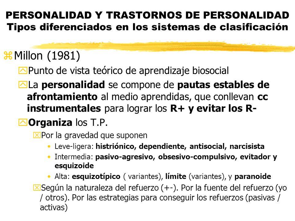 zMillon (1981) yPunto de vista teórico de aprendizaje biosocial yLa personalidad se compone de pautas estables de afrontamiento al medio aprendidas, q