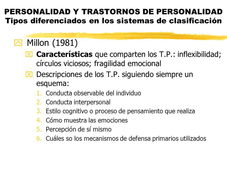 yMillon (1981) xCaracterísticas que comparten los T.P.: inflexibilidad; círculos viciosos; fragilidad emocional xDescripciones de los T.P. siguiendo s