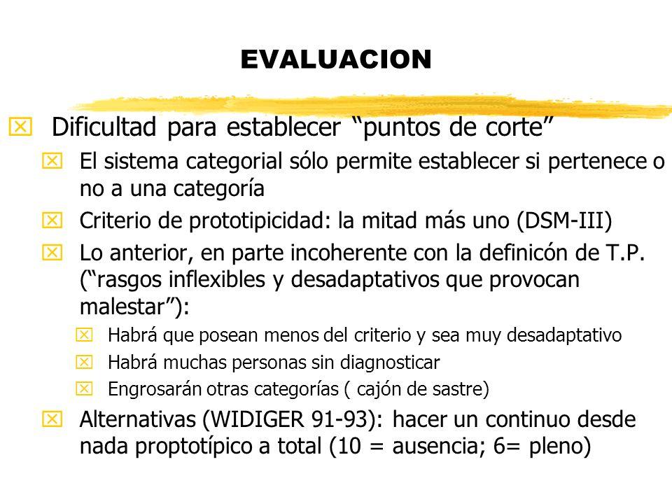 xDificultad para establecer puntos de corte xEl sistema categorial sólo permite establecer si pertenece o no a una categoría xCriterio de prototipicidad: la mitad más uno (DSM-III) xLo anterior, en parte incoherente con la definicón de T.P.
