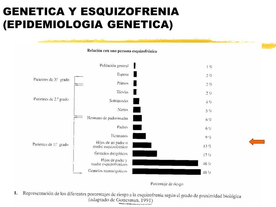 zSe sospecha su origen biológico desde hace un siglo zParece más frecuente en determinadas familias (10 veces mayor si familiares de primer grado).