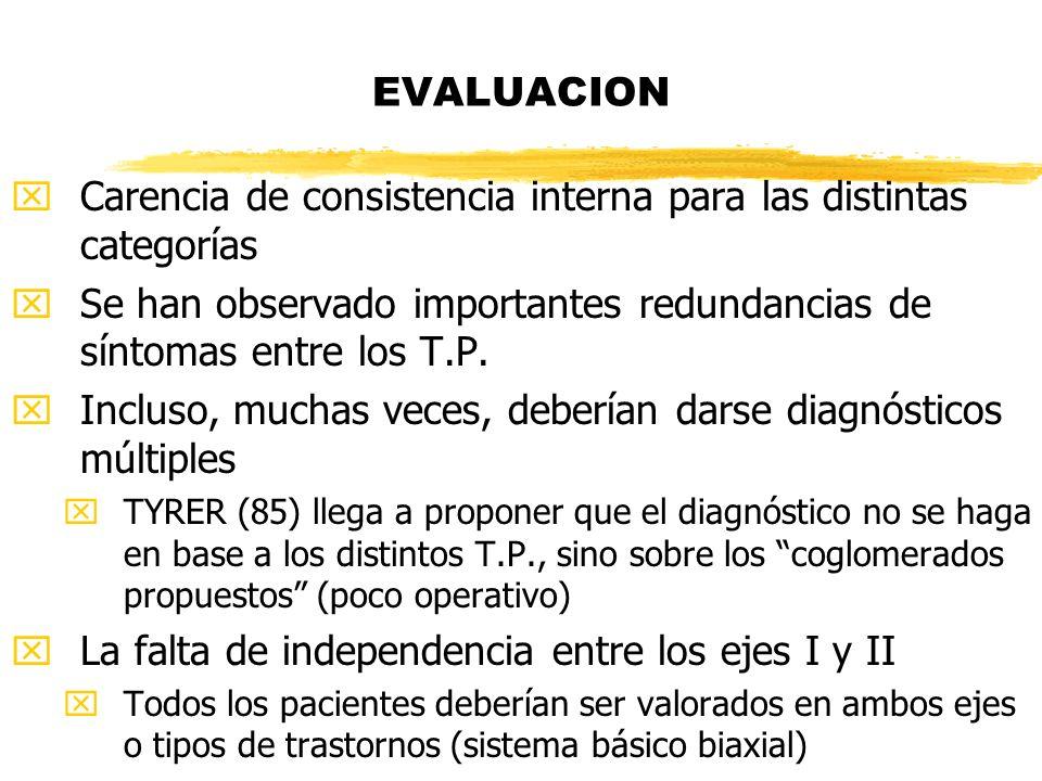 xCarencia de consistencia interna para las distintas categorías xSe han observado importantes redundancias de síntomas entre los T.P. xIncluso, muchas