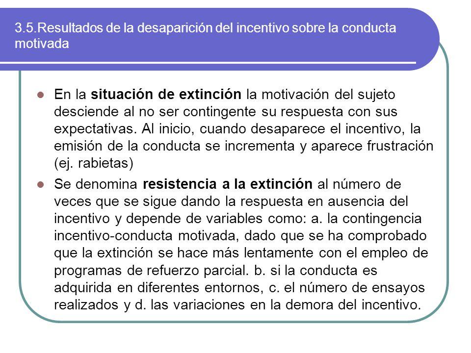3.5.Resultados de la desaparición del incentivo sobre la conducta motivada En la situación de extinción la motivación del sujeto desciende al no ser c