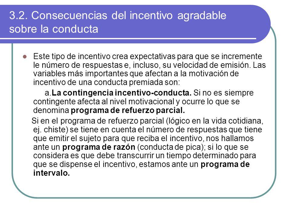 3.2. Consecuencias del incentivo agradable sobre la conducta Este tipo de incentivo crea expectativas para que se incremente le número de respuestas e