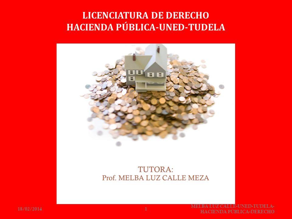 LICENCIATURA DE DERECHO HACIENDA PÚBLICA-UNED-TUDELA 18/02/20141 MELBA LUZ CALLE-UNED-TUDELA- HACIENDA PÚBLICA-DERECHO