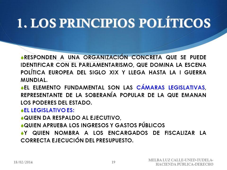 1. LOS PRINCIPIOS POLÍTICOS RESPONDEN A UNA ORGANIZACIÓN CONCRETA QUE SE PUEDE IDENTIFICAR CON EL PARLAMENTARISMO, QUE DOMINA LA ESCENA POLÍTICA EUROP