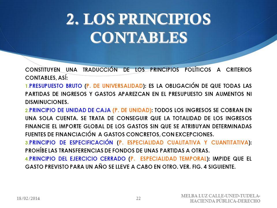 2. LOS PRINCIPIOS CONTABLES CONSTITUYEN UNA TRADUCCIÓN DE LOS PRINCIPIOS POLÍTICOS A CRITERIOS CONTABLES, ASÍ: 1. PRESUPUESTO BRUTO (P. DE UNIVERSALID