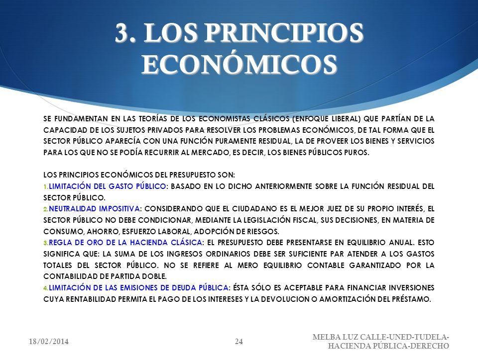 3. LOS PRINCIPIOS ECONÓMICOS SE FUNDAMENTAN EN LAS TEORÍAS DE LOS ECONOMISTAS CLÁSICOS (ENFOQUE LIBERAL) QUE PARTÍAN DE LA CAPACIDAD DE LOS SUJETOS PR
