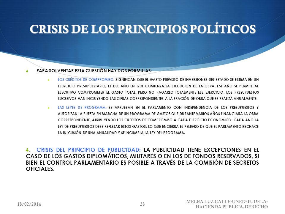 CRISIS DE LOS PRINCIPIOS POLÍTICOS PARA SOLVENTAR ESTA CUESTIÓN HAY DOS FÓRMULAS: LOS CRÉDITOS DE COMPROMISO: SIGNIFICAN QUE EL GASTO PREVISTO DE INVE