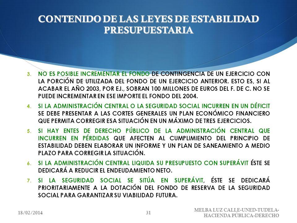 CONTENIDO DE LAS LEYES DE ESTABILIDAD PRESUPUESTARIA 3. NO ES POSIBLE INCREMENTAR EL FONDO DE CONTINGENCIA DE UN EJERCICIO CON LA PORCIÓN DE UTILIZADA