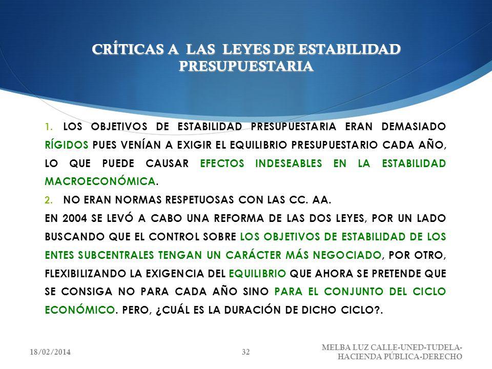 CRÍTICAS A LAS LEYES DE ESTABILIDAD PRESUPUESTARIA 1. LOS OBJETIVOS DE ESTABILIDAD PRESUPUESTARIA ERAN DEMASIADO RÍGIDOS PUES VENÍAN A EXIGIR EL EQUIL