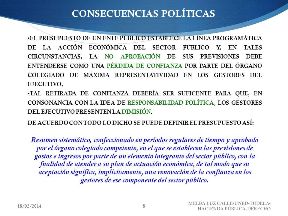 CONSECUENCIAS POLÍTICAS EL PRESUPUESTO DE UN ENTE PÚBLICO ESTABLECE LA LÍNEA PROGRAMÁTICA DE LA ACCIÓN ECONÓMICA DEL SECTOR PÚBLICO Y, EN TALES CIRCUN