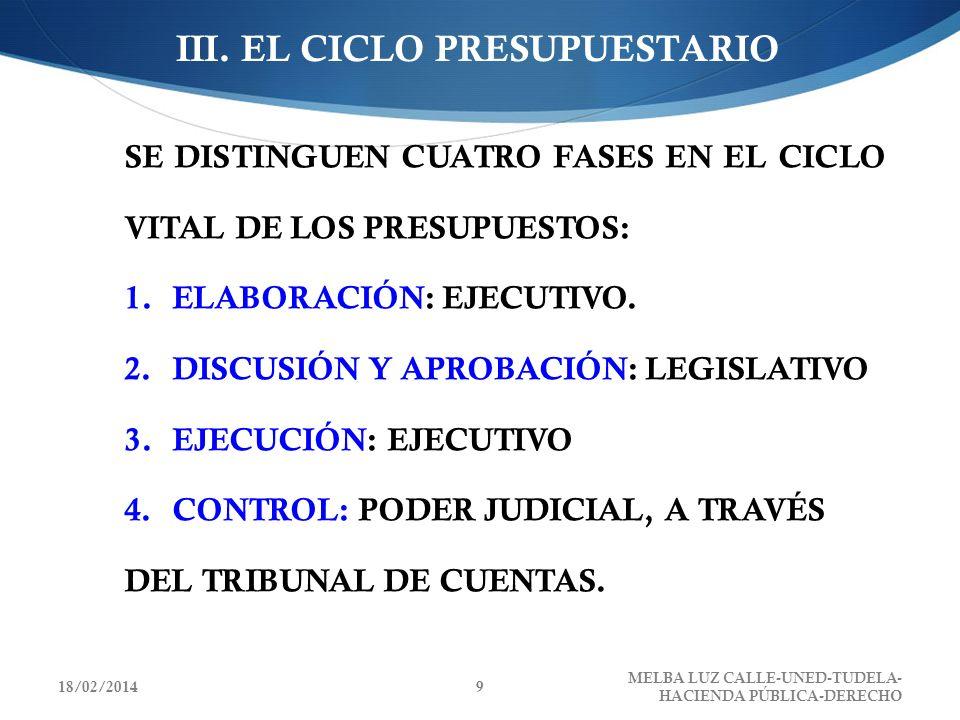 III. EL CICLO PRESUPUESTARIO SE DISTINGUEN CUATRO FASES EN EL CICLO VITAL DE LOS PRESUPUESTOS: 1.ELABORACIÓN: EJECUTIVO. 2.DISCUSIÓN Y APROBACIÓN: LEG