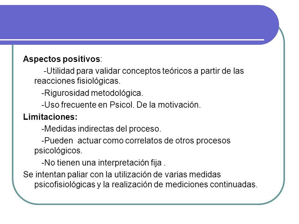 Aspectos positivos: -Utilidad para validar conceptos teóricos a partir de las reacciones fisiológicas. -Rigurosidad metodológica. -Uso frecuente en Ps