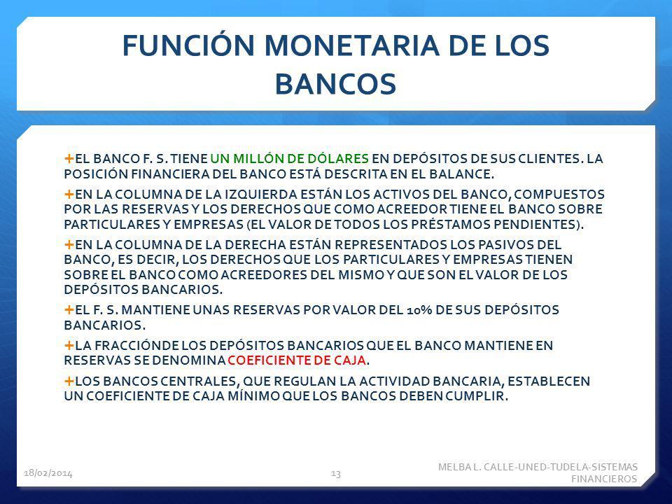 FUNCIÓN MONETARIA DE LOS BANCOS EL BANCO F. S. TIENE UN MILLÓN DE DÓLARES EN DEPÓSITOS DE SUS CLIENTES. LA POSICIÓN FINANCIERA DEL BANCO ESTÁ DESCRITA