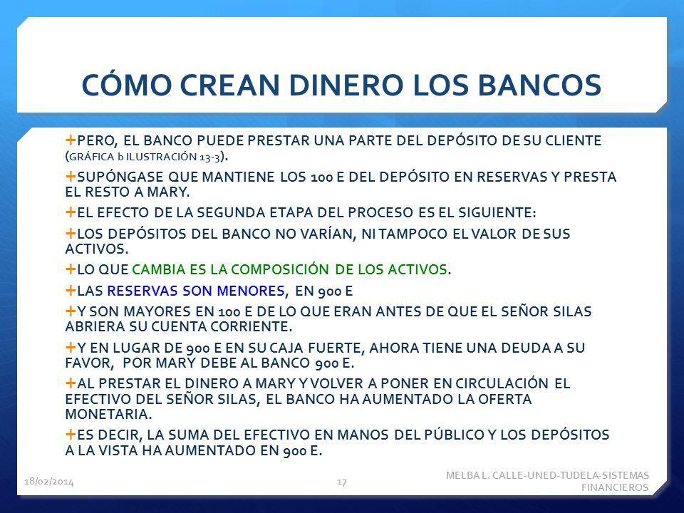 CÓMO CREAN DINERO LOS BANCOS PERO, EL BANCO PUEDE PRESTAR UNA PARTE DEL DEPÓSITO DE SU CLIENTE ( GRÁFICA b ILUSTRACIÓN 13-3 ). SUPÓNGASE QUE MANTIENE