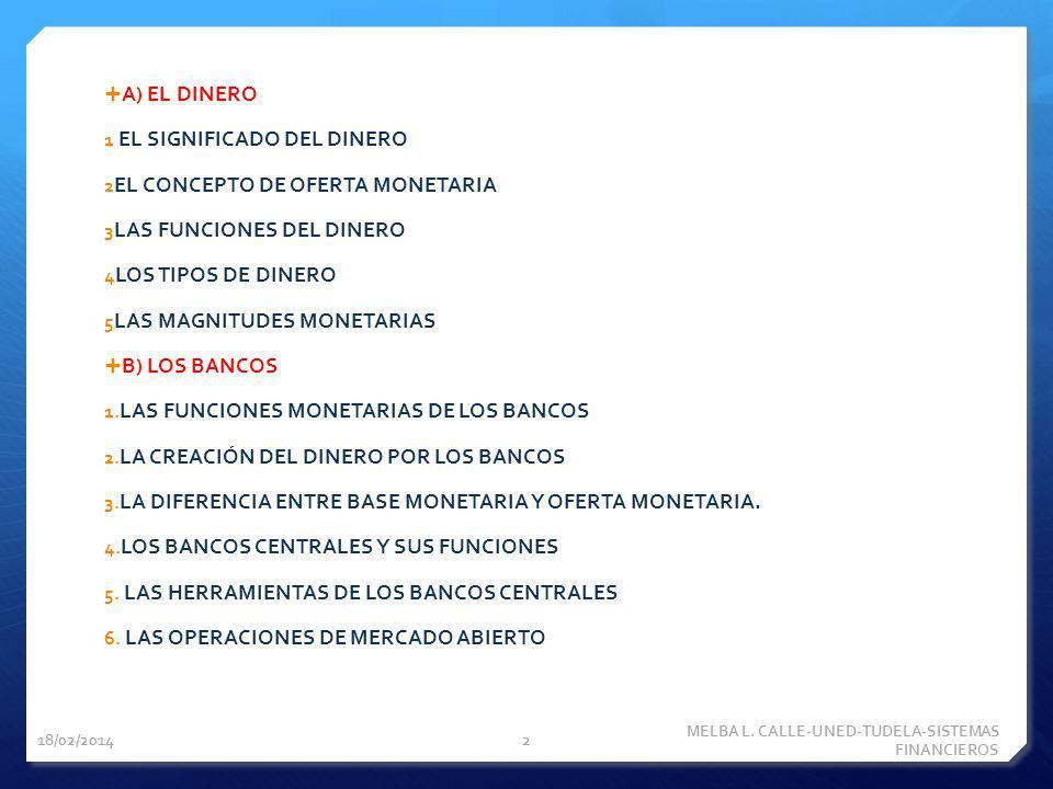 18/02/2014 MELBA L. CALLE-UNED-TUDELA-SISTEMAS FINANCIEROS 2 A) EL DINERO 1 EL SIGNIFICADO DEL DINERO 2 EL CONCEPTO DE OFERTA MONETARIA 3 LAS FUNCIONE