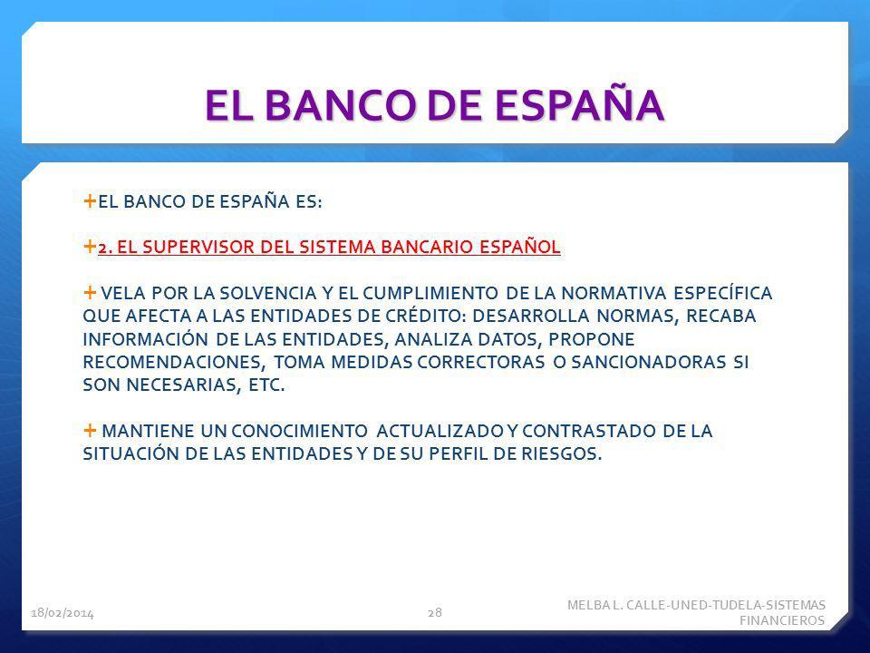 EL BANCO DE ESPAÑA EL BANCO DE ESPAÑA ES: 2. EL SUPERVISOR DEL SISTEMA BANCARIO ESPAÑOL VELA POR LA SOLVENCIA Y EL CUMPLIMIENTO DE LA NORMATIVA ESPECÍ
