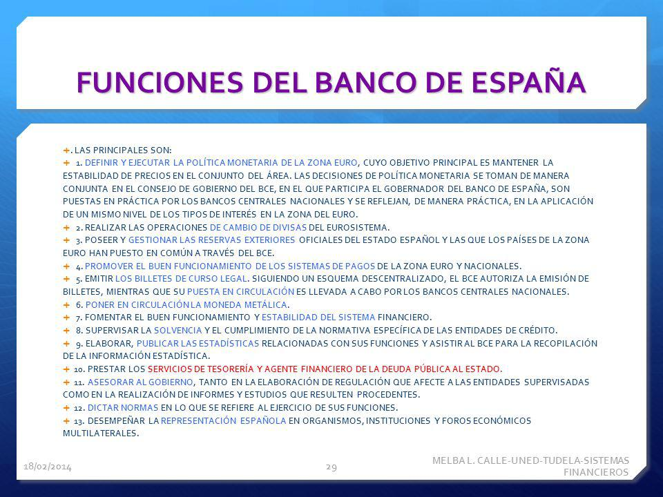 FUNCIONES DEL BANCO DE ESPAÑA. LAS PRINCIPALES SON: 1. DEFINIR Y EJECUTAR LA POLÍTICA MONETARIA DE LA ZONA EURO, CUYO OBJETIVO PRINCIPAL ES MANTENER L