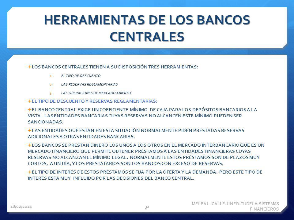 HERRAMIENTAS DE LOS BANCOS CENTRALES LOS BANCOS CENTRALES TIENEN A SU DISPOSICIÓN TRES HERRAMIENTAS: 1. EL TIPO DE DESCUENTO 2. LAS RESERVAS REGLAMENT