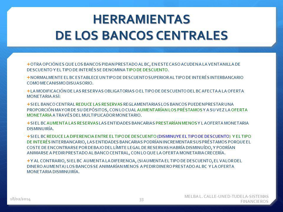 HERRAMIENTAS DE LOS BANCOS CENTRALES OTRA OPCIÓN ES QUE LOS BANCOS PIDAN PRESTADO AL BC, EN ESTE CASO ACUDEN A LA VENTANILLA DE DESCUENTO Y EL TIPO DE