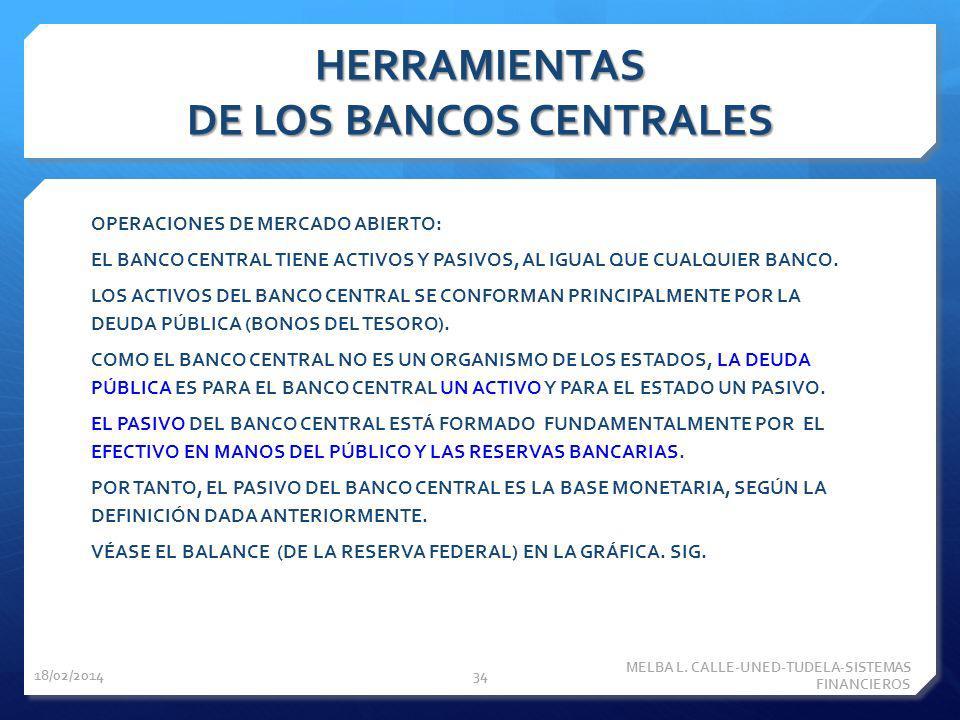 HERRAMIENTAS DE LOS BANCOS CENTRALES OPERACIONES DE MERCADO ABIERTO: EL BANCO CENTRAL TIENE ACTIVOS Y PASIVOS, AL IGUAL QUE CUALQUIER BANCO. LOS ACTIV