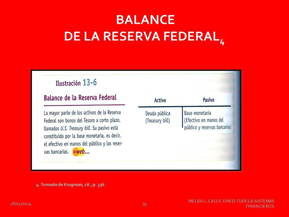 18/02/2014 MELBA L. CALLE-UNED-TUDELA-SISTEMAS FINANCIEROS 35 BALANCE DE LA RESERVA FEDERAL 4 4. Tomado de Krugman, cit., p. 336