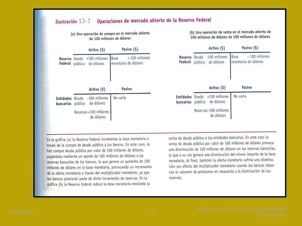 18/02/2014 MELBA L. CALLE-UNED-TUDELA-SISTEMAS FINANCIEROS 37