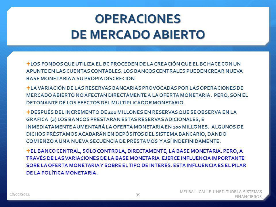 OPERACIONES DE MERCADO ABIERTO LOS FONDOS QUE UTILIZA EL BC PROCEDEN DE LA CREACIÓN QUE EL BC HACE CON UN APUNTE EN LAS CUENTAS CONTABLES. LOS BANCOS