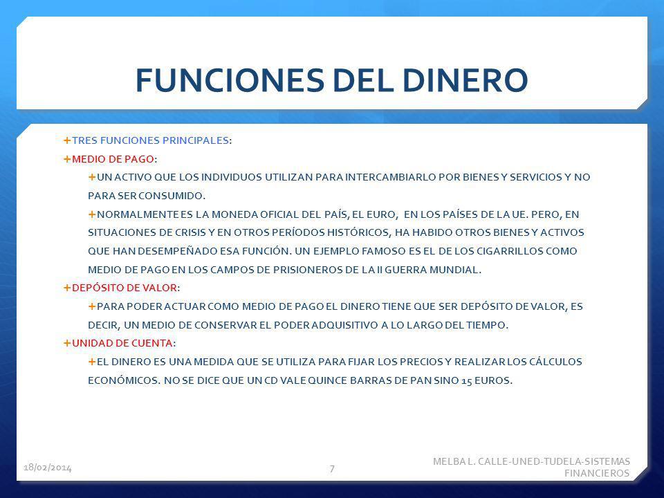 FUNCIONES DEL DINERO TRES FUNCIONES PRINCIPALES: MEDIO DE PAGO: UN ACTIVO QUE LOS INDIVIDUOS UTILIZAN PARA INTERCAMBIARLO POR BIENES Y SERVICIOS Y NO