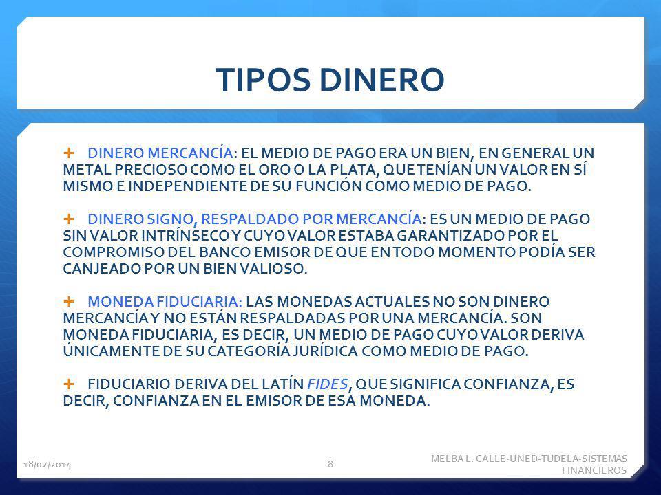 18/02/2014 MELBA L.CALLE-UNED-TUDELA-SISTEMAS FINANCIEROS 19 CÓMO CREAN DINERO LOS BANCOS 2 2.