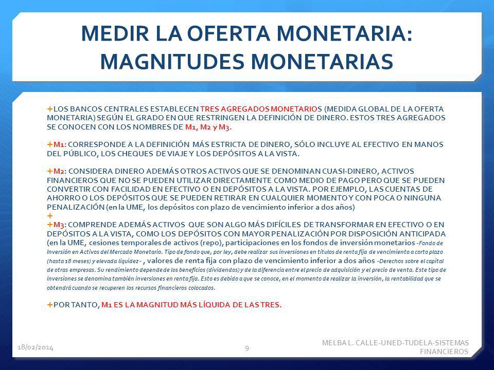 MEDIR LA OFERTA MONETARIA: MAGNITUDES MONETARIAS LOS BANCOS CENTRALES ESTABLECEN TRES AGREGADOS MONETARIOS (MEDIDA GLOBAL DE LA OFERTA MONETARIA) SEGÚ